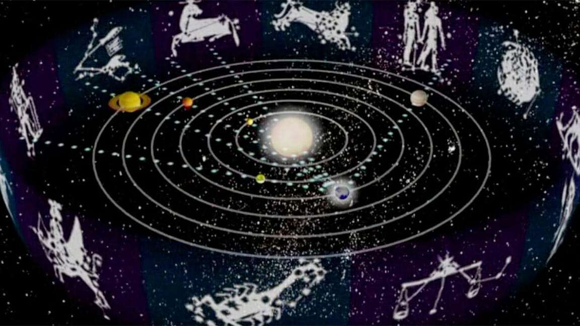 Planets & Signs